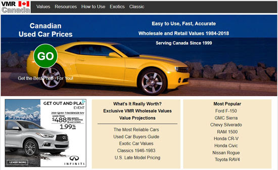 Vmr Canada Launches Used Car And Truck Valuation Site Fleet